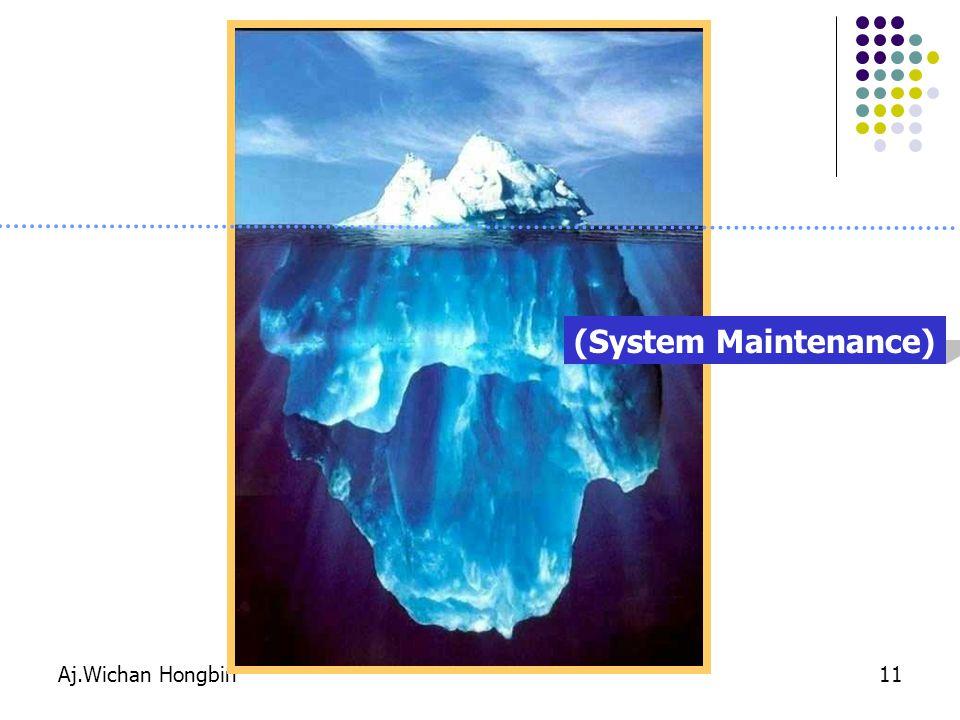 Aj.Wichan Hongbin11 (System Maintenance)