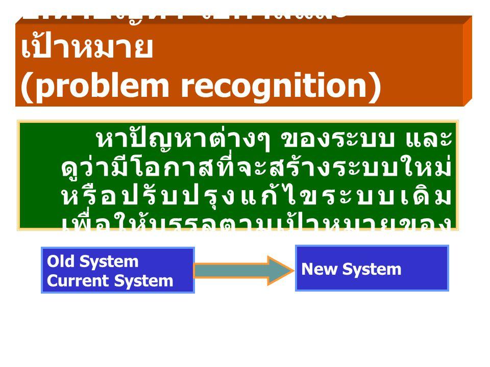 1. หาปัญหา โอกาสและ เป้าหมาย (problem recognition) หาปัญหาต่างๆ ของระบบ และ ดูว่ามีโอกาสที่จะสร้างระบบใหม่ หรือปรับปรุงแก้ไขระบบเดิม เพื่อให้บรรลุตามเ