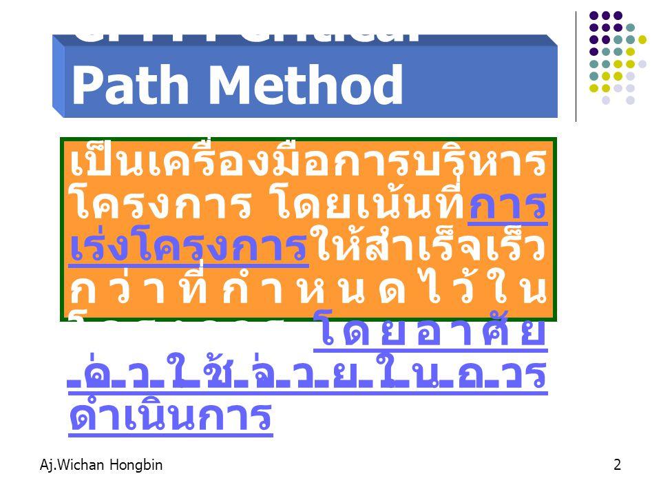 Aj.Wichan Hongbin2 CPM : Critical Path Method เป็นเครื่องมือการบริหาร โครงการ โดยเน้นที่การ เร่งโครงการให้สำเร็จเร็ว กว่าที่กำหนดไว้ใน โครงการ โดยอาศั