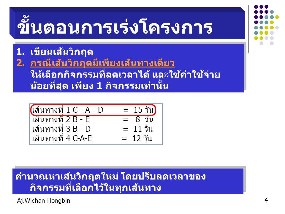 Aj.Wichan Hongbin5 กรณีเส้นวิกฤตมี 2 เส้นทาง ให้พิจารณา 2 ทาง คือ 1.