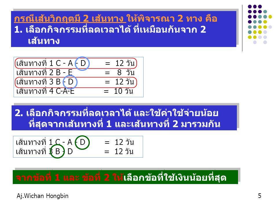 Aj.Wichan Hongbin5 กรณีเส้นวิกฤตมี 2 เส้นทาง ให้พิจารณา 2 ทาง คือ 1. เลือกกิจกรรมที่ลดเวลาได้ ที่เหมือนกันจาก 2 เส้นทาง กรณีเส้นวิกฤตมี 2 เส้นทาง ให้พ