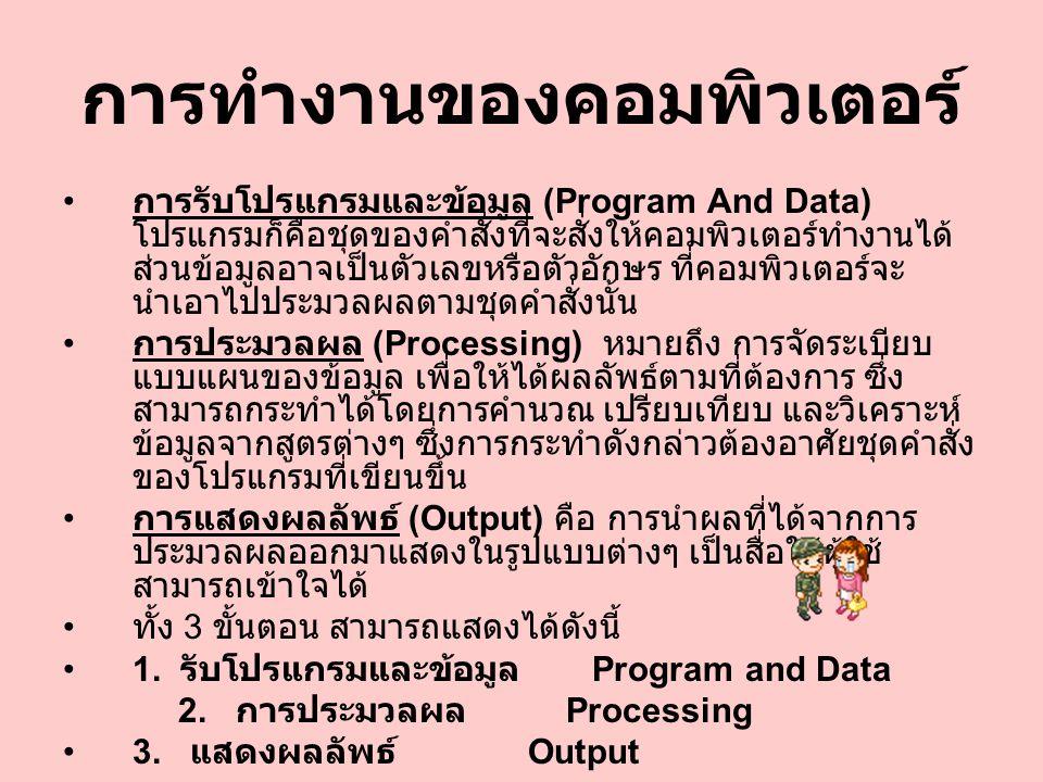 การทำงานของคอมพิวเตอร์ การรับโปรแกรมและข้อมูล (Program And Data) โปรแกรมก็คือชุดของคำสั่งที่จะสั่งให้คอมพิวเตอร์ทำงานได้ ส่วนข้อมูลอาจเป็นตัวเลขหรือตั