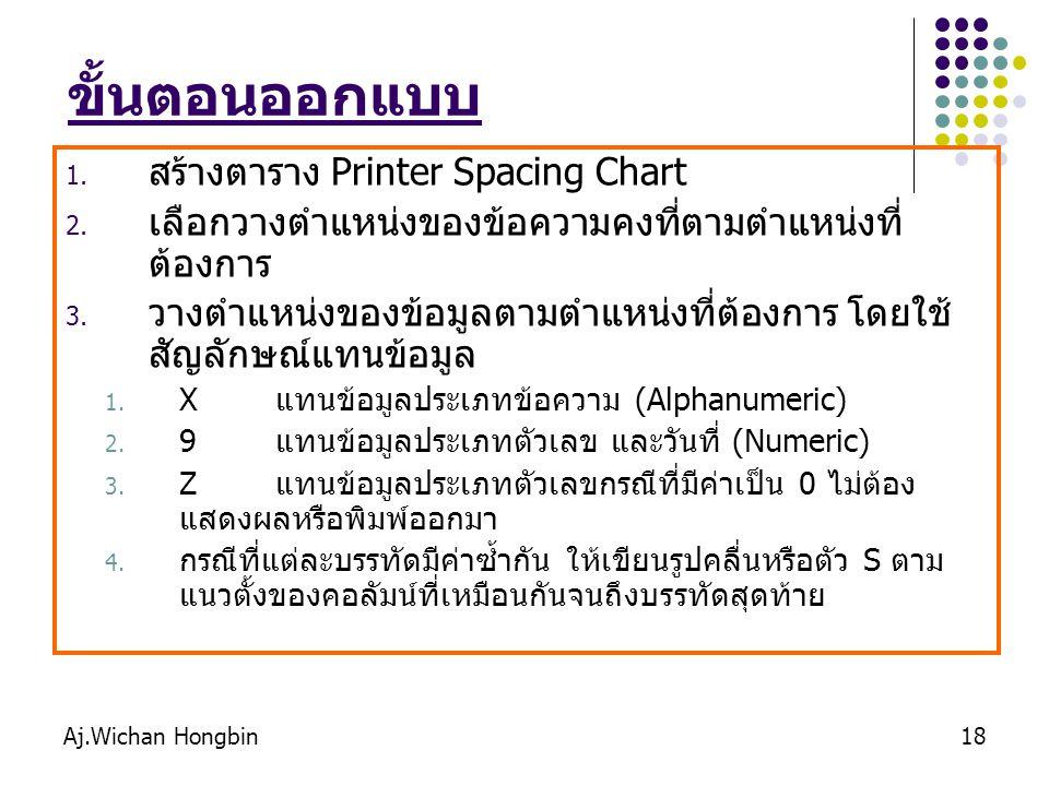 Aj.Wichan Hongbin18 ขั้นตอนออกแบบ 1. สร้างตาราง Printer Spacing Chart 2. เลือกวางตำแหน่งของข้อความคงที่ตามตำแหน่งที่ ต้องการ 3. วางตำแหน่งของข้อมูลตาม