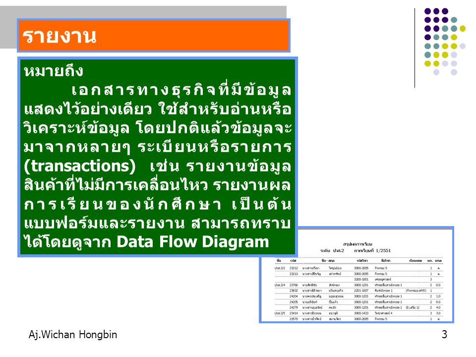 Aj.Wichan Hongbin3 หมายถึง เอกสารทางธุรกิจที่มีข้อมูล แสดงไว้อย่างเดียว ใช้สำหรับอ่านหรือ วิเคราะห์ข้อมูล โดยปกติแล้วข้อมูลจะ มาจากหลายๆ ระเบียนหรือรา