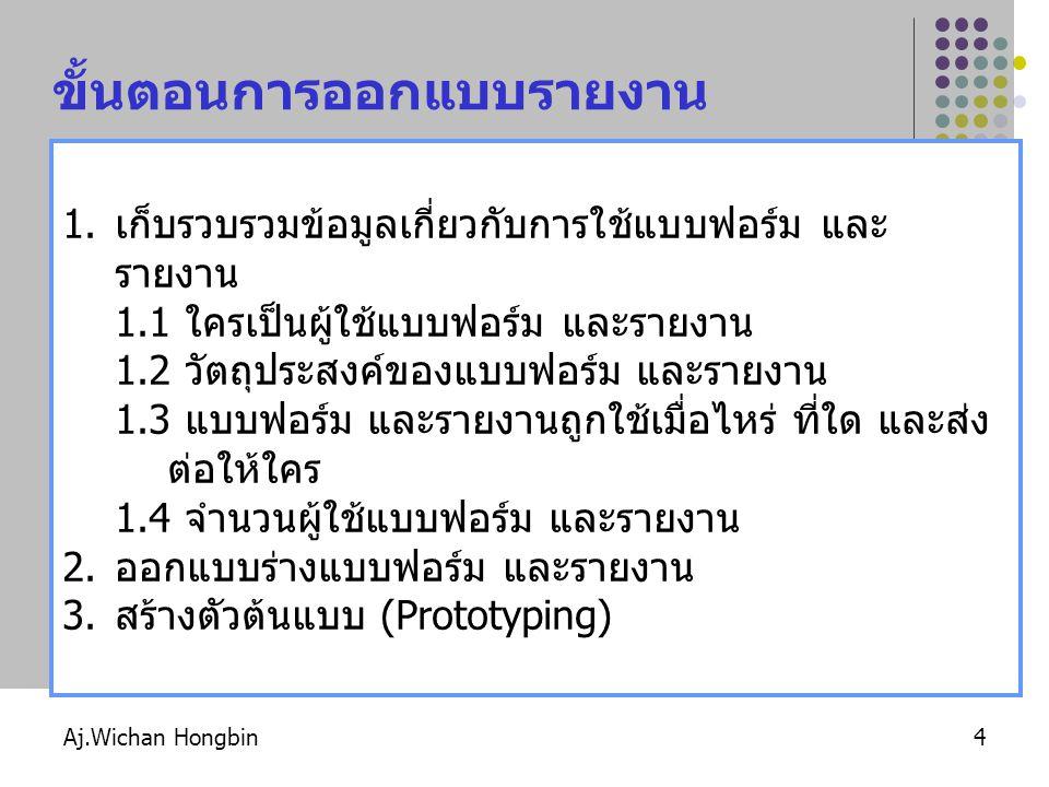 Aj.Wichan Hongbin15 Type