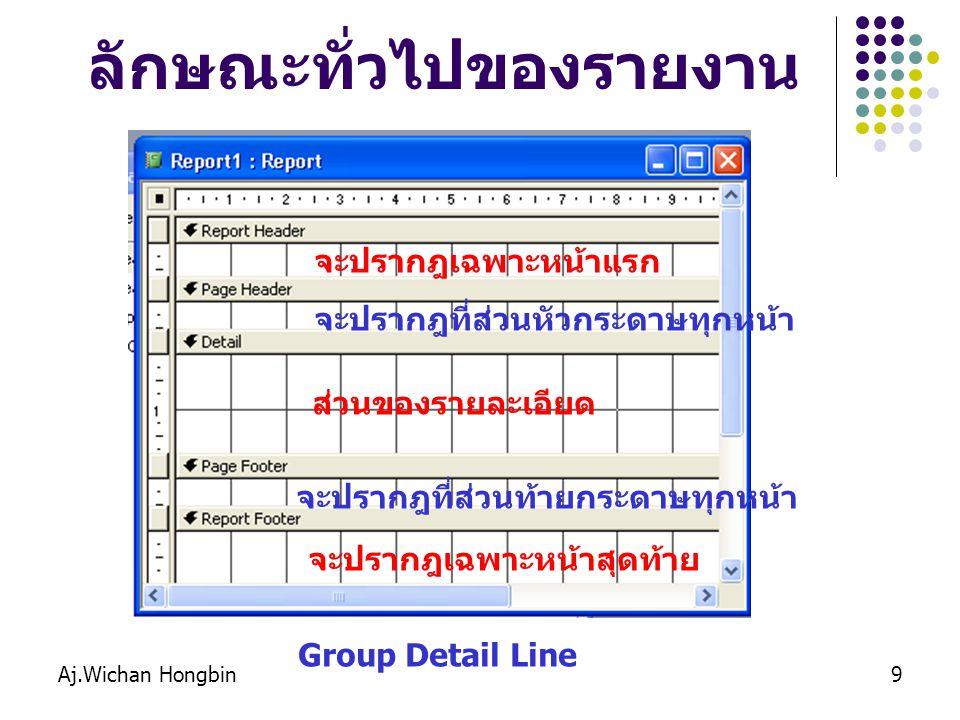 Aj.Wichan Hongbin9 ลักษณะทั่วไปของรายงาน จะปรากฎเฉพาะหน้าแรก ส่วนของรายละเอียด จะปรากฎเฉพาะหน้าสุดท้าย จะปรากฎที่ส่วนหัวกระดาษทุกหน้า จะปรากฎที่ส่วนท้