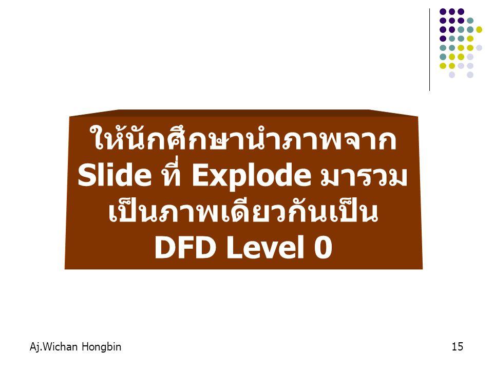 Aj.Wichan Hongbin15 ให้นักศึกษานำภาพจาก Slide ที่ Explode มารวม เป็นภาพเดียวกันเป็น DFD Level 0