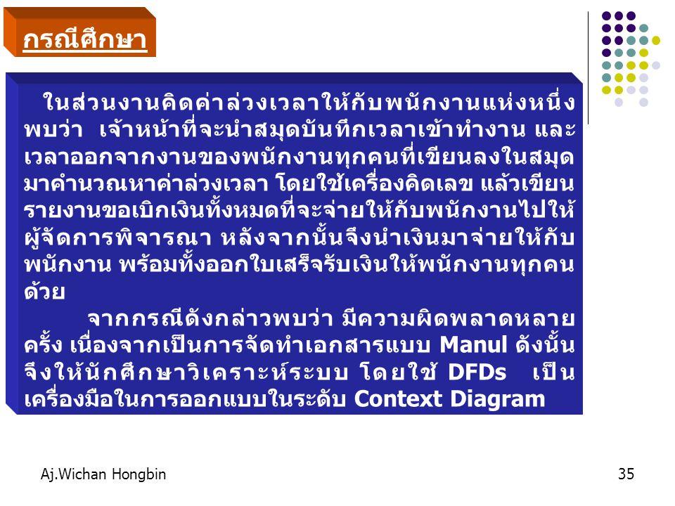 Aj.Wichan Hongbin36