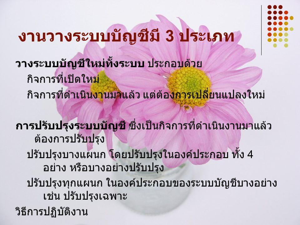 ระบบบัญชี 3201-2010 ระบบบัญชี 05-430-301 www.cgd.go.th. www.i-poon.com บรรณานุกรม