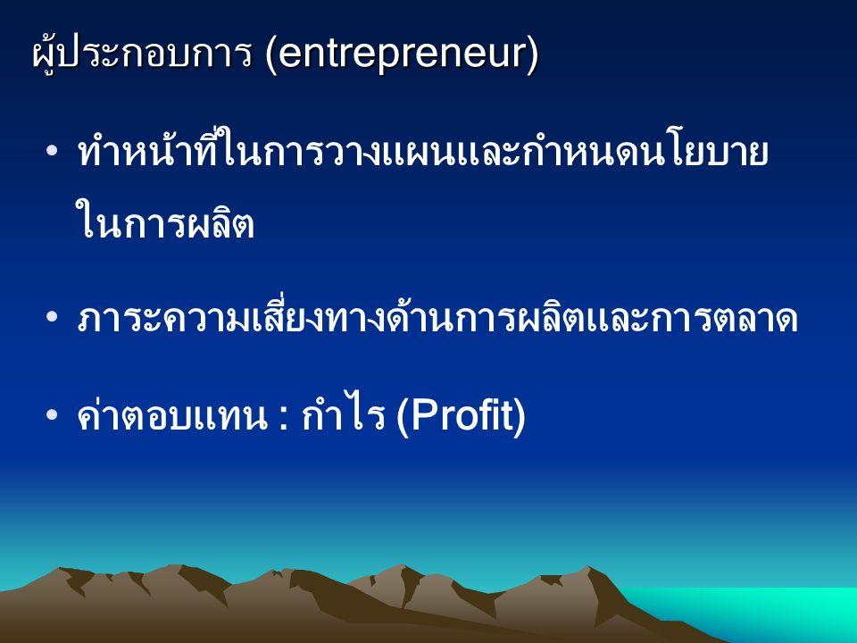ผู้ประกอบการ (entrepreneur) ทำหน้าที่ในการวางแผนและกำหนดนโยบาย ในการผลิต ภาระความเสี่ยงทางด้านการผลิตและการตลาด ค่าตอบแทน : กำไร (Profit)