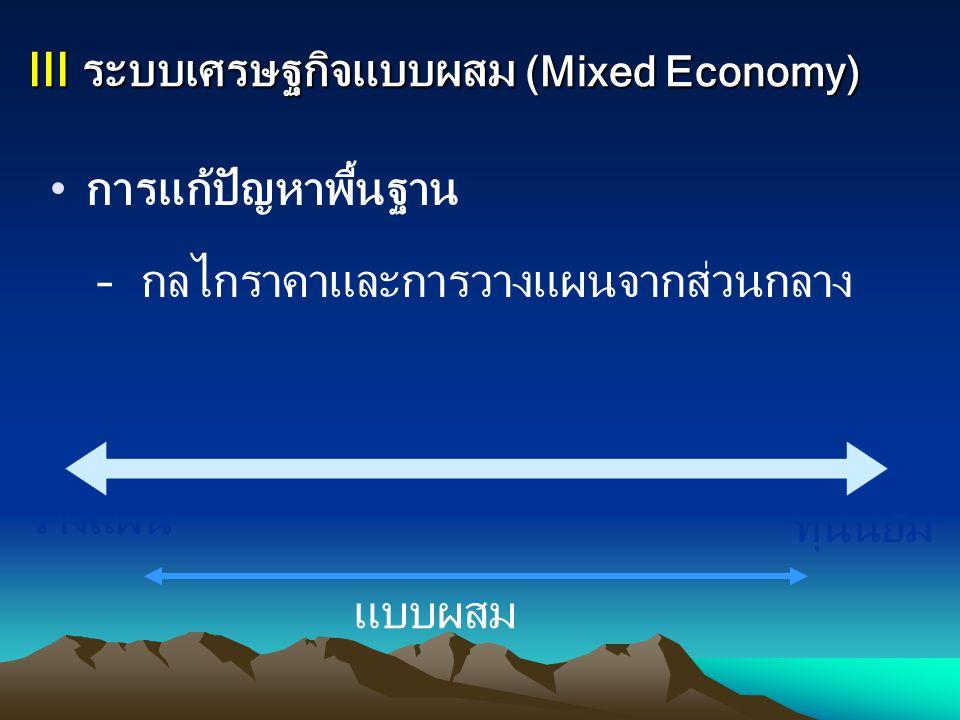 III ระบบเศรษฐกิจแบบผสม (Mixed Economy) การแก้ปัญหาพื้นฐาน – กลไกราคาและการวางแผนจากส่วนกลาง ทุนนิยม วางแผน แบบผสม