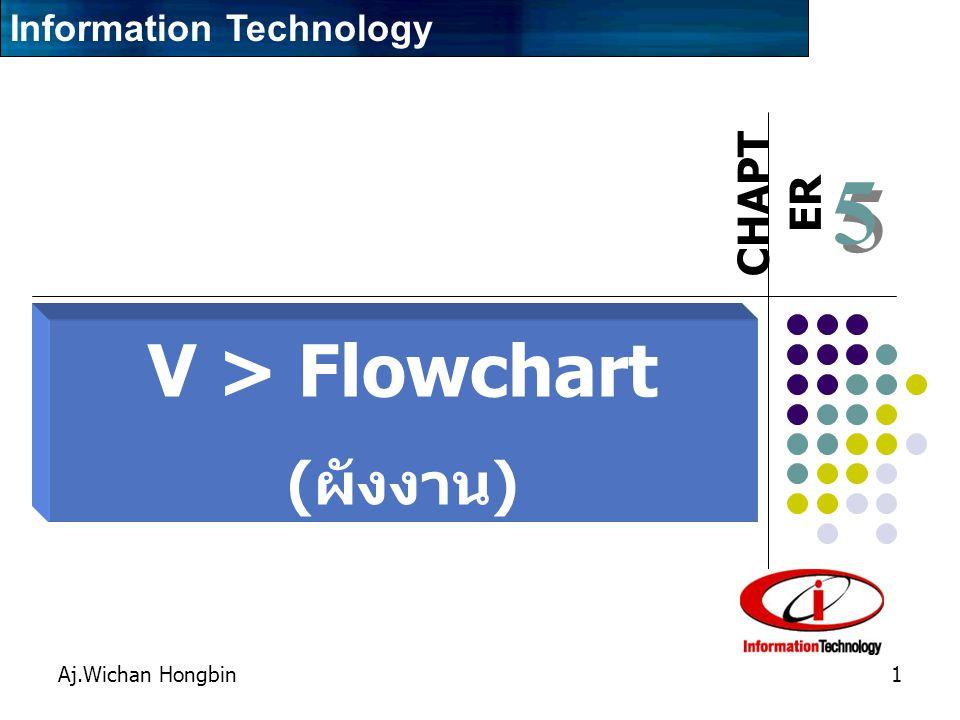 CHAPT ER Aj.Wichan Hongbin1 5 5 V > Flowchart ( ผังงาน ) Information Technology