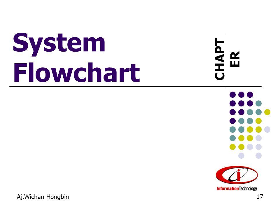CHAPT ER Aj.Wichan Hongbin17 System Flowchart