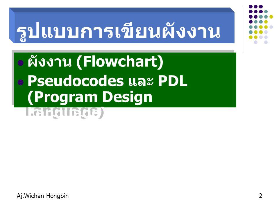 Aj.Wichan Hongbin13 สัญลักษณ์ที่ใช้ในการเขียนผังงาน (FLOWCHART SYMBOLS) สัญลักษณ์ที่ใช้ในการเขียนผังงาน (FLOWCHART SYMBOLS)