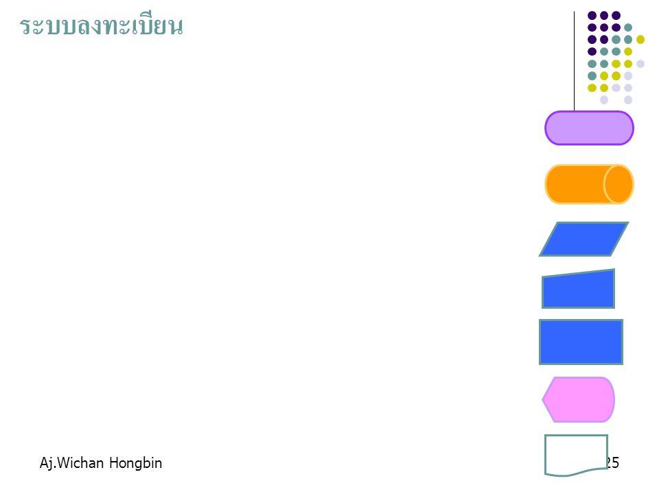 Aj.Wichan Hongbin25 ระบบลงทะเบียน