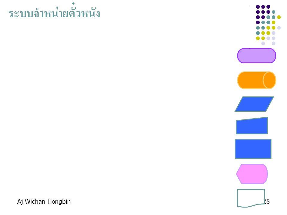 Aj.Wichan Hongbin28 ระบบจำหน่ายตั๋วหนัง