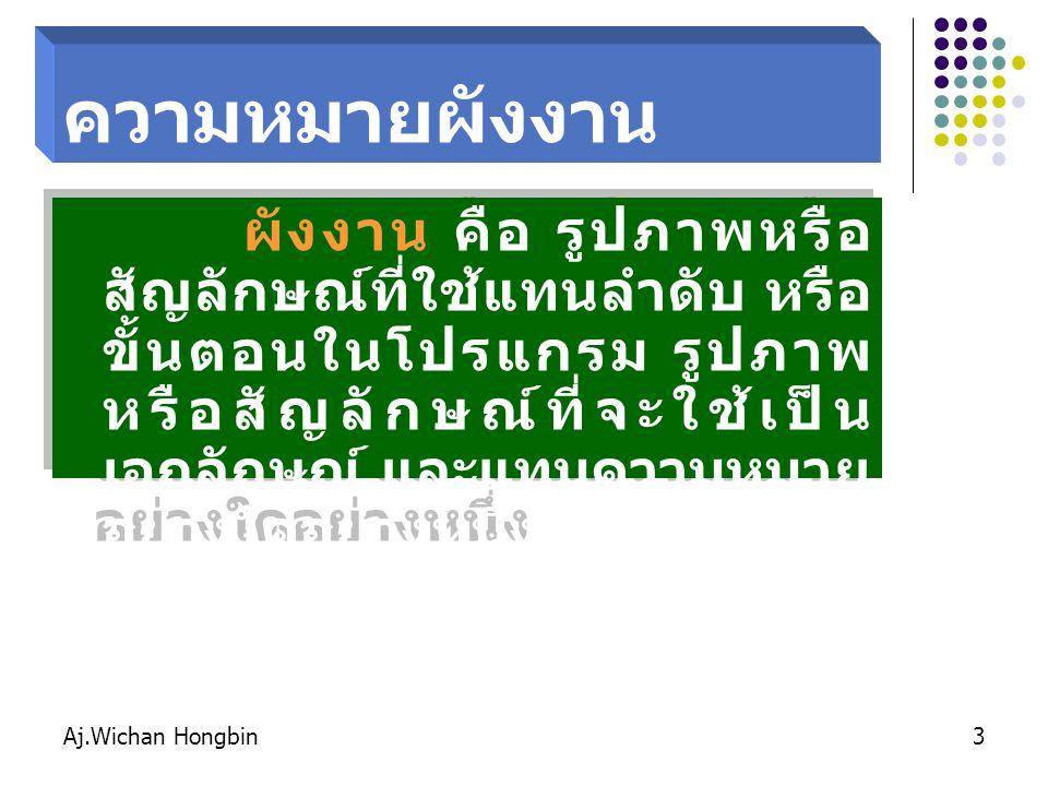 Aj.Wichan Hongbin64 .
