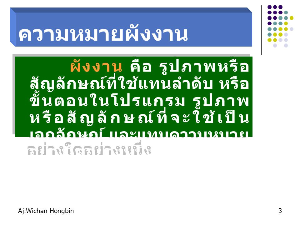 Aj.Wichan Hongbin54 Flowchart ประเภท Nested If if (เงื่อนไข1) { } else if (เงื่อนไข2) { } เงื่อนไข1 Yes คำสั่ง เงื่อนไข2 No Yes คำสั่ง No