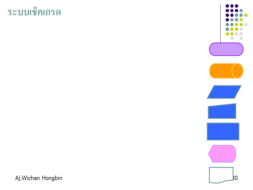 Aj.Wichan Hongbin30 ระบบเช็คเกรด