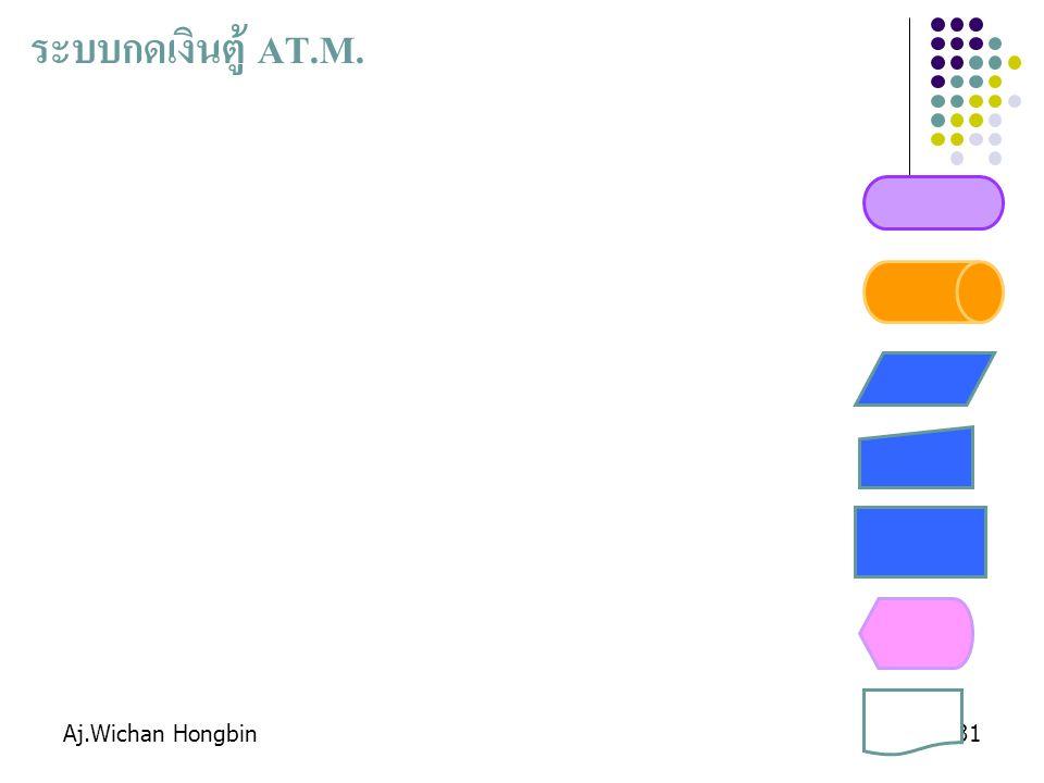 Aj.Wichan Hongbin31 ระบบกดเงินตู้ AT.M.