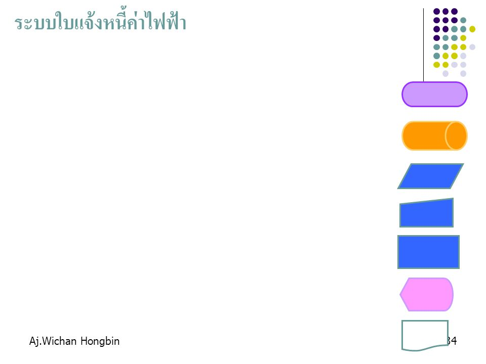 Aj.Wichan Hongbin34 ระบบใบแจ้งหนี้ค่าไฟฟ้า