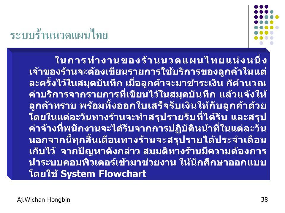Aj.Wichan Hongbin38 ระบบร้านนวดแผนไทย ในการทำงานของร้านนวดแผนไทยแห่งหนึ่ง เจ้าของร้านจะต้องเขียนรายการใช้บริการของลูกค้าในแต่ ละครั้งไว้ในสมุดบันทึก เมื่อลูกค้าจะมาชำระเงิน ก็คำนวณ ค่าบริการจากรายการที่เขียนไว้ในสมุดบันทึก แล้วแจ้งให้ ลูกค้าทราบ พร้อมทั้งออกใบเสร็จรับเงินให้กับลูกค้าด้วย โดยในแต่ละวันทางร้านจะทำสรุปรายรับที่ได้รับ และสรุป ค่าจ้างที่พนักงานจะได้รับจากการปฏิบัติหน้าที่ในแต่ละวัน นอกจากนี้ทุกสิ้นเดือนทางร้านจะสรุปรายได้ประจำเดือน เก็บไว้ จากปัญหาดังกล่าว สมมติทางร้านมีความต้องการ นำระบบคอมพิวเตอร์เข้ามาช่วยงาน ให้นักศึกษาออกแบบ โดยใช้ System Flowchart
