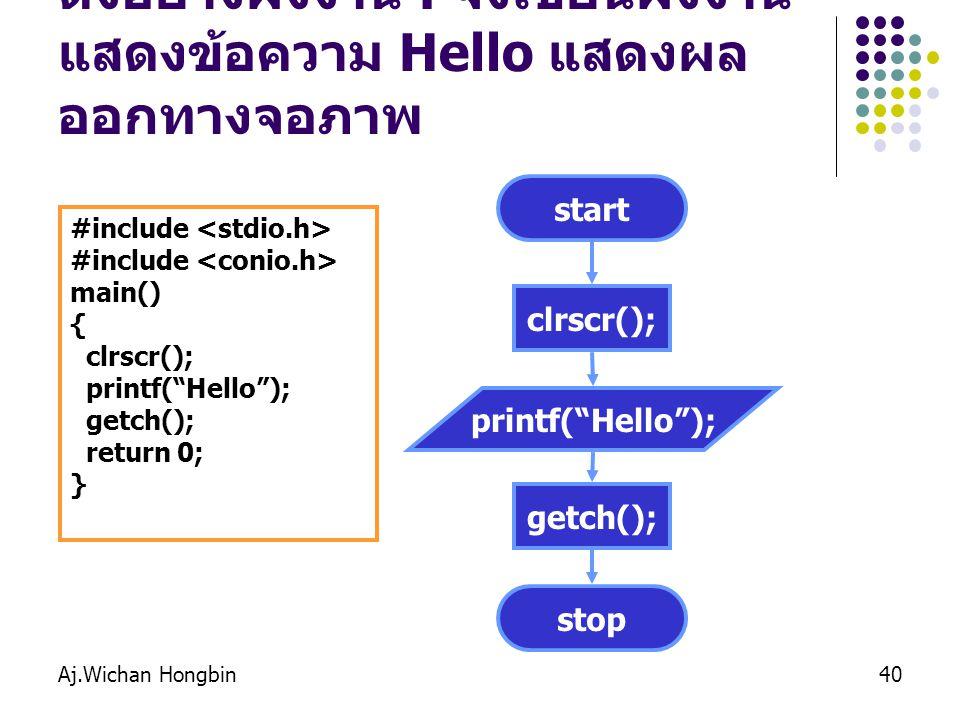 Aj.Wichan Hongbin40 ตังอย่างผังงาน : จงเขียนผังงาน แสดงข้อความ Hello แสดงผล ออกทางจอภาพ #include main() { clrscr(); printf( Hello ); getch(); return 0; } start clrscr(); printf( Hello ); stop getch();