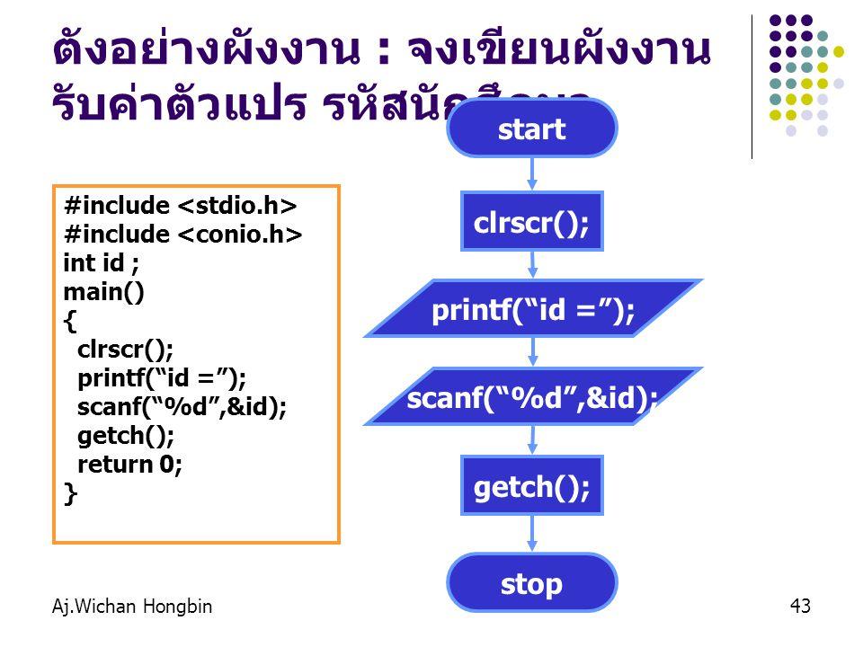 Aj.Wichan Hongbin43 ตังอย่างผังงาน : จงเขียนผังงาน รับค่าตัวแปร รหัสนักศึกษา #include int id ; main() { clrscr(); printf( id = ); scanf( %d ,&id); getch(); return 0; } start clrscr(); printf( id = ); stop getch(); scanf( %d ,&id);