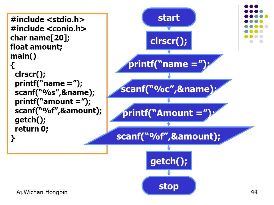 Aj.Wichan Hongbin44 #include char name[20]; float amount; main() { clrscr(); printf( name = ); scanf( %s ,&name); printf( amount = ); scanf( %f ,&amount); getch(); return 0; } start clrscr(); printf( name = ); stop getch(); scanf( %c ,&name); printf( Amount = ); scanf( %f ,&amount);