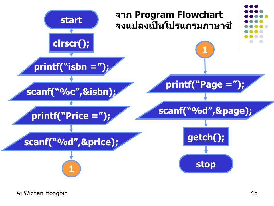 Aj.Wichan Hongbin46 start clrscr(); printf( isbn = ); scanf( %c ,&isbn); printf( Price = ); scanf( %d ,&price); stop getch(); 1 1 printf( Page = ); scanf( %d ,&page); จาก Program Flowchart จงแปลงเป็นโปรแกรมภาษาซี
