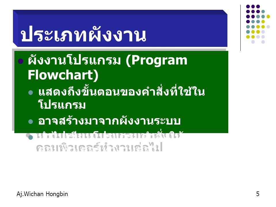 Aj.Wichan Hongbin5 ประเภทผังงาน ผังงานโปรแกรม (Program Flowchart) แสดงถึงขั้นตอนของคำสั่งที่ใช้ใน โปรแกรม อาจสร้างมาจากผังงานระบบ นำไปเขียนโปรแกรมคำสั่งให้ คอมพิวเตอร์ทำงานต่อไป ผังงานโปรแกรม (Program Flowchart) แสดงถึงขั้นตอนของคำสั่งที่ใช้ใน โปรแกรม อาจสร้างมาจากผังงานระบบ นำไปเขียนโปรแกรมคำสั่งให้ คอมพิวเตอร์ทำงานต่อไป