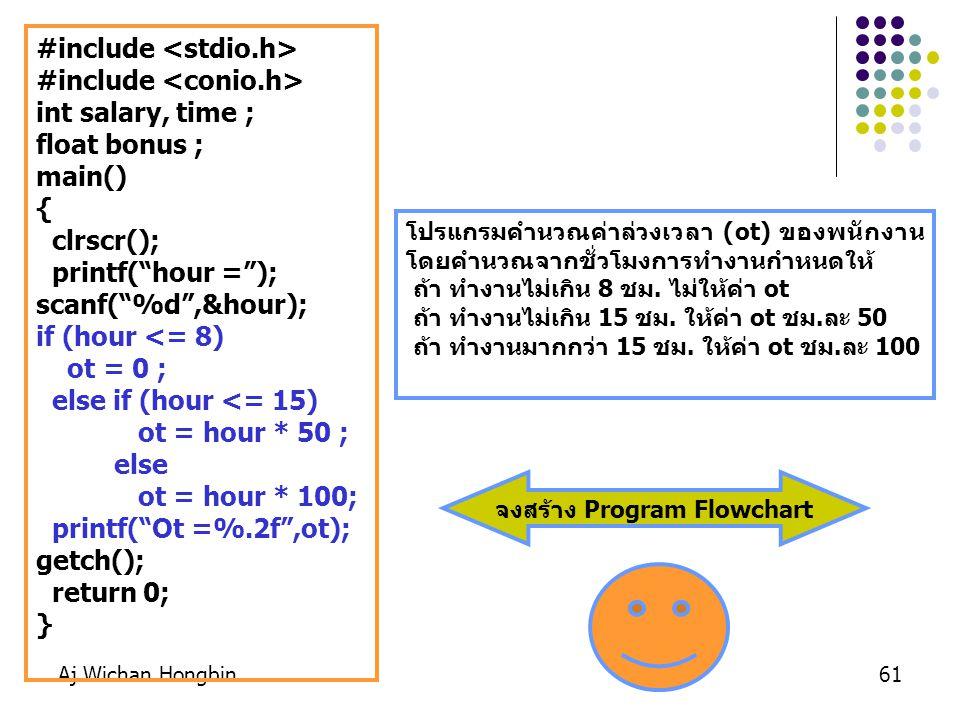Aj.Wichan Hongbin61 #include int salary, time ; float bonus ; main() { clrscr(); printf( hour = ); scanf( %d ,&hour); if (hour <= 8) ot = 0 ; else if (hour <= 15) ot = hour * 50 ; else ot = hour * 100; printf( Ot =%.2f ,ot); getch(); return 0; } โปรแกรมคำนวณค่าล่วงเวลา (ot) ของพนักงาน โดยคำนวณจากชั่วโมงการทำงานกำหนดให้ ถ้า ทำงานไม่เกิน 8 ชม.