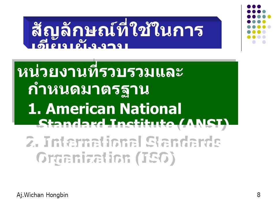 Aj.Wichan Hongbin8 สัญลักษณ์ที่ใช้ในการ เขียนผังงาน หน่วยงานที่รวบรวมและ กำหนดมาตรฐาน 1.
