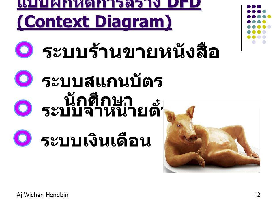 Aj.Wichan Hongbin42 แบบฝึกหัดการสร้าง DFD (Context Diagram) ระบบร้านขายหนังสือ ระบบสแกนบัตร นักศึกษา ระบบจำหน่ายตั๋วหนัง ระบบเงินเดือน