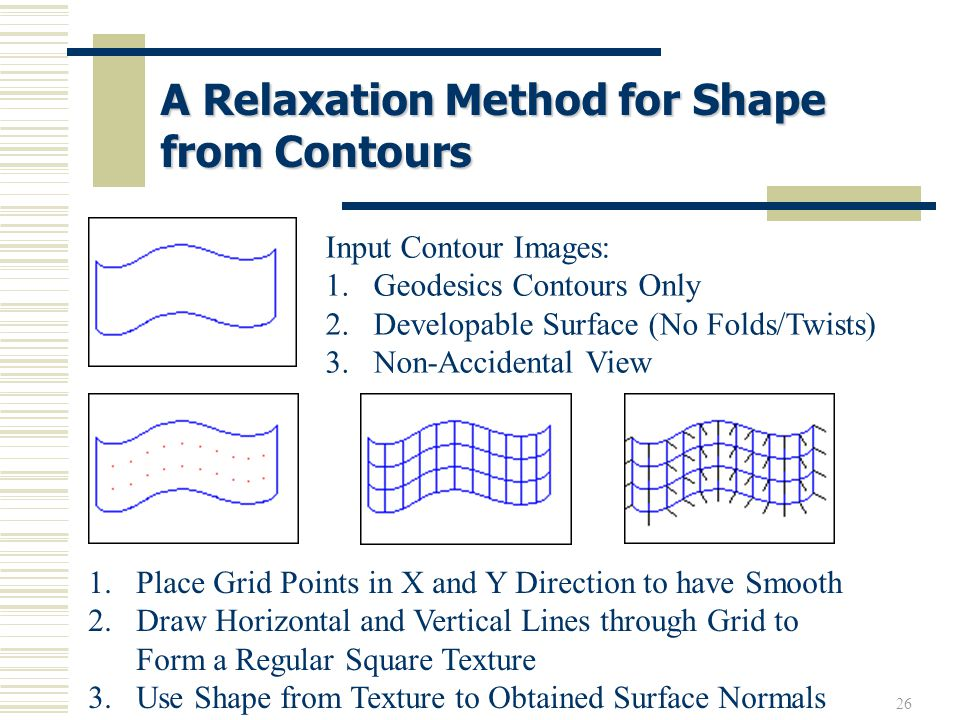 26 A Relaxation Method for Shape from Contours Input Contour Images: 1.Geodesics Contours Only 2.Developable Surface (No Folds/Twists) 3.Non-Accidenta
