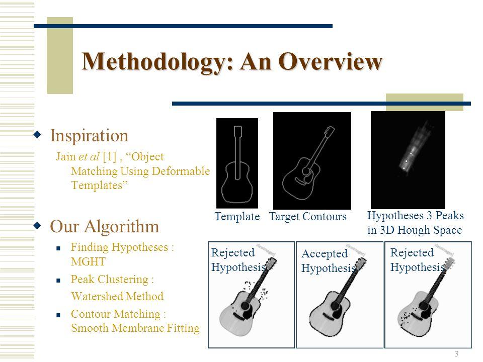 14 Threshold Selection: Guitar 1 3.986274 0.929011 2.705226 TemplateTarget Edge Hypotheses Threshold : 1.0 - 2.6