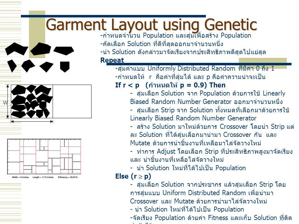 52 Garment Layout using Genetic W - กำหนดจำนวน Population และสุ่มเพื่อสร้าง Population - คัดเลือก Solution ที่ดีที่สุดออกมาจำนวนหนึ่ง - นำ Solution ดั