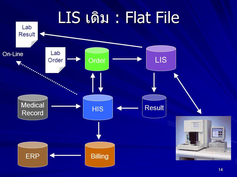 14 LIS เดิม : Flat File Medical Record LIS HIS Lab Order Lab Result On-Line BillingERP Order Result