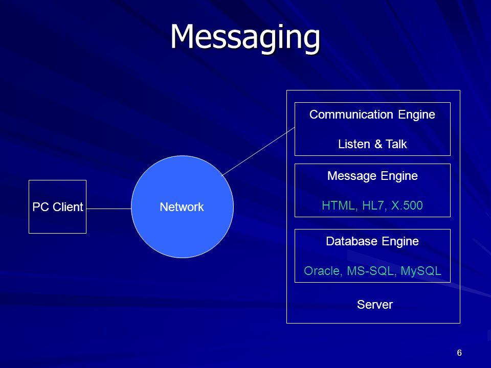6 Messaging PC Client Network Communication Engine Listen & Talk Message Engine HTML, HL7, X.500 Database Engine Oracle, MS-SQL, MySQL Server