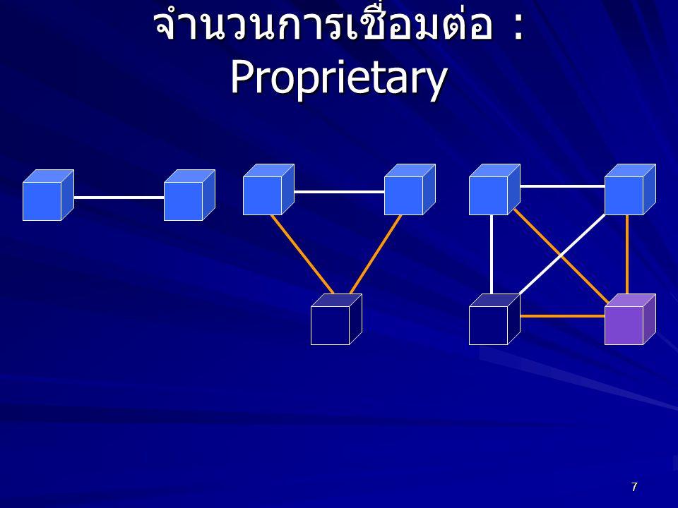 7 จำนวนการเชื่อมต่อ : Proprietary