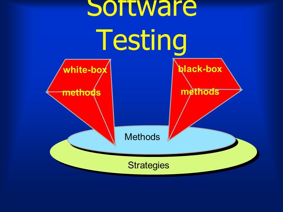 Equivalence Partitioning เป็น idea ที่ช่วยในการทำ Black-box ให้ง่ายขึ้น พยายามแบ่งประเภทของ Input, Output Test ทีละประเภท
