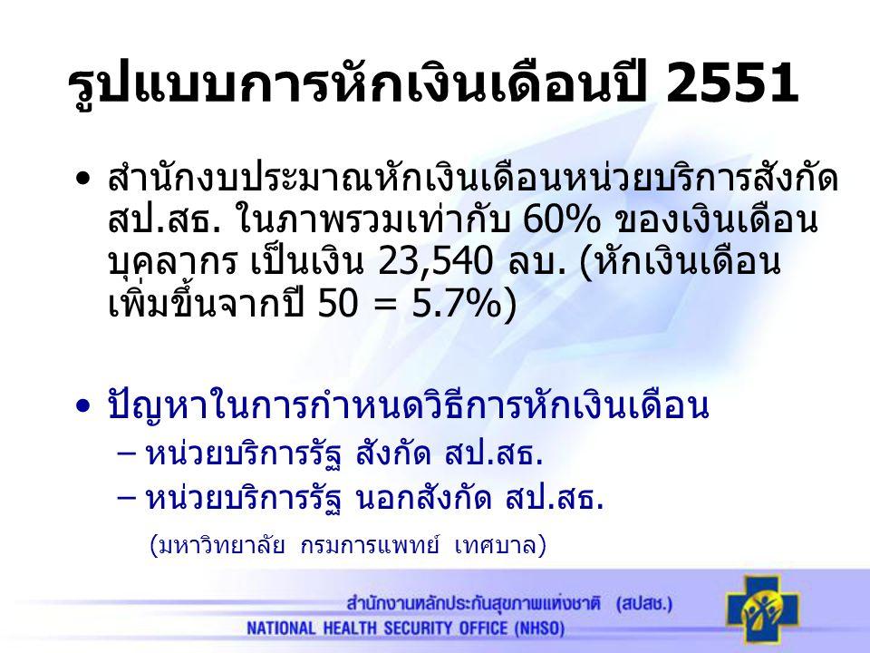 รูปแบบการหักเงินเดือนปี 2551 สำนักงบประมาณหักเงินเดือนหน่วยบริการสังกัด สป.สธ. ในภาพรวมเท่ากับ 60% ของเงินเดือน บุคลากร เป็นเงิน 23,540 ลบ. (หักเงินเด
