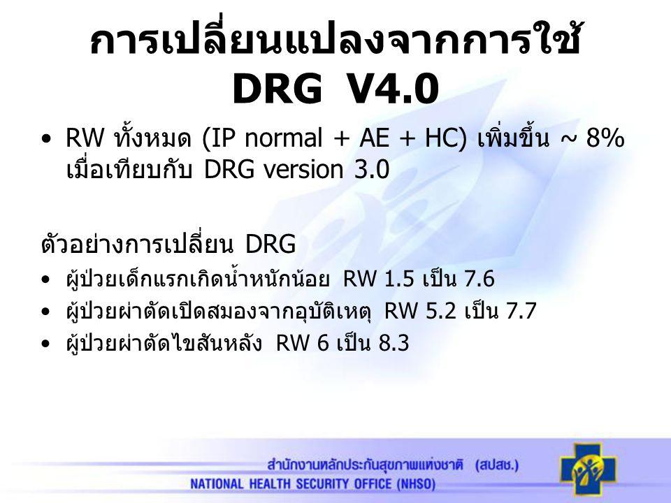 การเปลี่ยนแปลงจากการใช้ DRG V4.0 RW ทั้งหมด (IP normal + AE + HC) เพิ่มขึ้น ~ 8% เมื่อเทียบกับ DRG version 3.0 ตัวอย่างการเปลี่ยน DRG ผู้ป่วยเด็กแรกเก