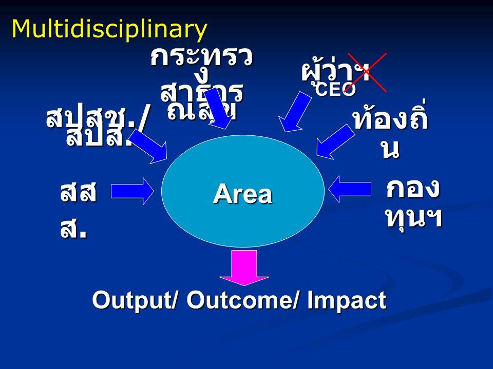 Area สส ส. ผู้ว่าฯ CEO กระทรว ง สาธาร ณสุข สปสช./ สปส. ท้องถิ่ น กอง ทุนฯ Output/ Outcome/ Impact Multidisciplinary