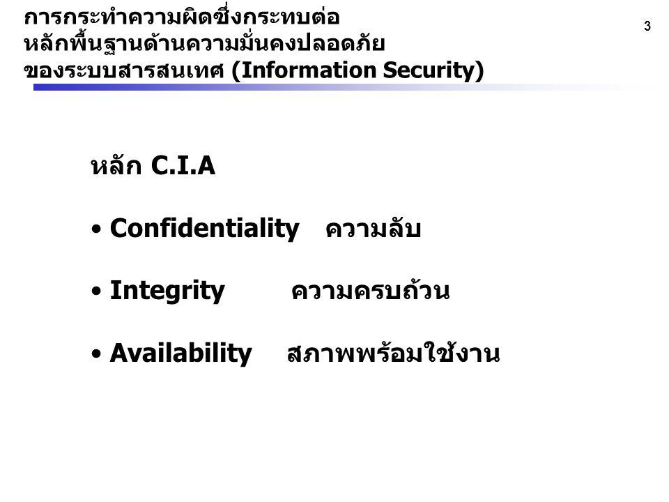 3 การกระทำความผิดซึ่งกระทบต่อ หลักพื้นฐานด้านความมั่นคงปลอดภัย ของระบบสารสนเทศ (Information Security) หลัก C.I.A Confidentiality ความลับ Integrity ควา