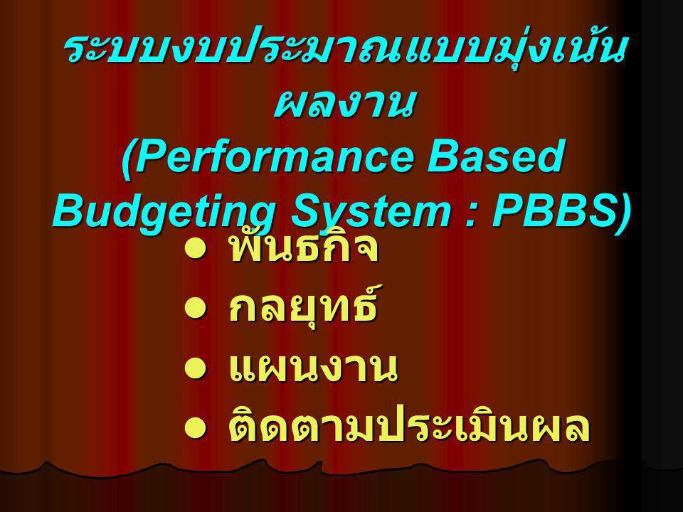 ระบบงบประมาณแบบมุ่งเน้น ผลงาน (Performance Based Budgeting System : PBBS) พันธกิจ พันธกิจ กลยุทธ์ กลยุทธ์ แผนงาน แผนงาน ติดตามประเมินผล ติดตามประเมินผ