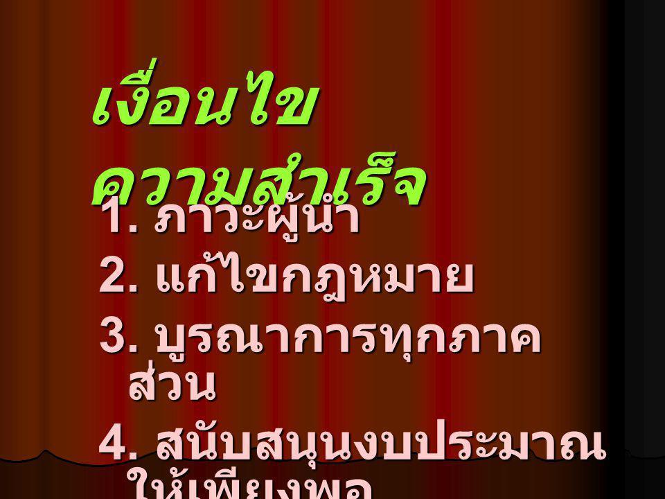เงื่อนไข ความสำเร็จ 1. ภาวะผู้นำ 2. แก้ไขกฎหมาย 3. บูรณาการทุกภาค ส่วน 4. สนับสนุนงบประมาณ ให้เพียงพอ
