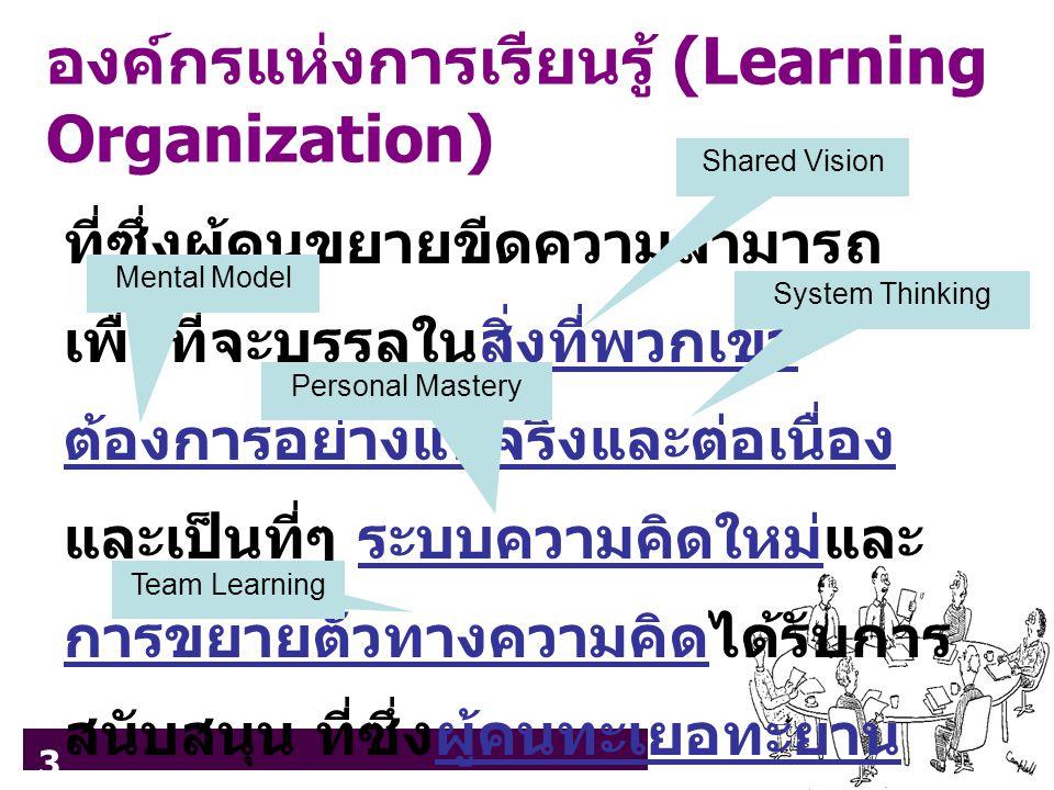 3 องค์กรแห่งการเรียนรู้ (Learning Organization) ที่ซึ่งผู้คนขยายขีดความสามารถ เพื่อที่จะบรรลุในสิ่งที่พวกเขา ต้องการอย่างแท้จริงและต่อเนื่อง และเป็นที่ๆ ระบบความคิดใหม่และ การขยายตัวทางความคิดได้รับการ สนับสนุน ที่ซึ่งผู้คนทะเยอทะยาน นอกกรอบ และเป็นที่ๆ ผู้คนเรียนรู้ที่ จะเรียนไปด้วยกันเรื่อยๆ Shared Vision Mental Model System Thinking Personal Mastery Team Learning