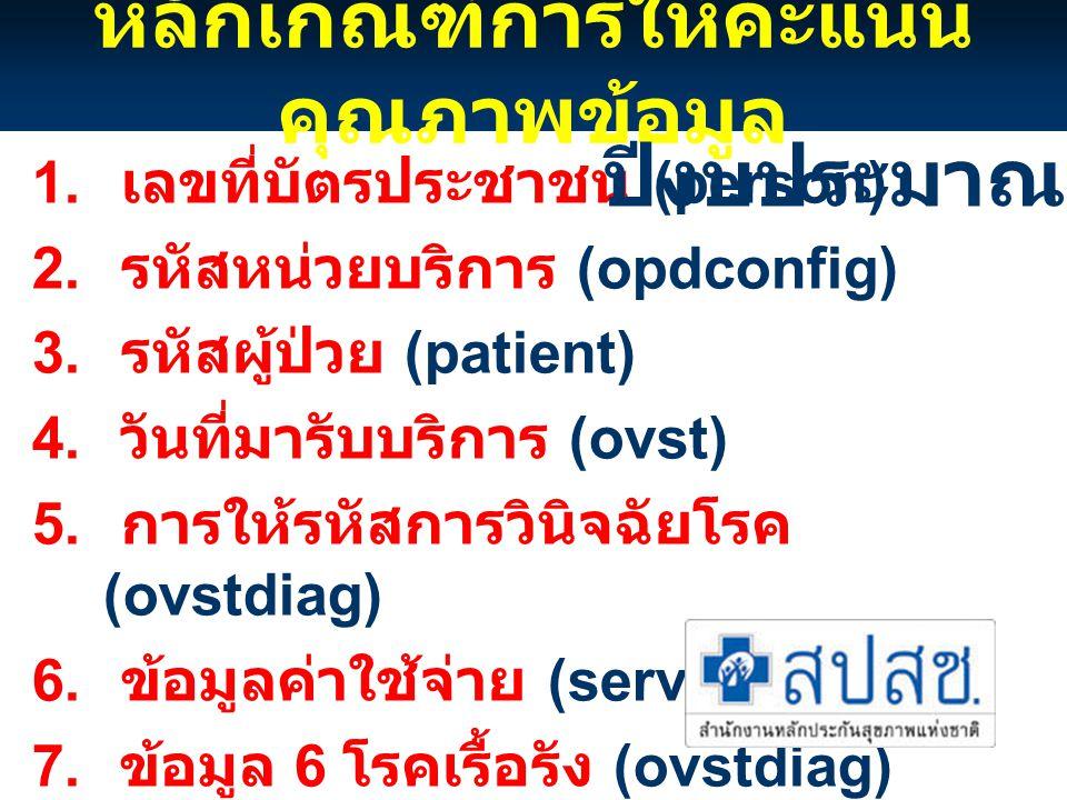 หลักเกณฑ์การให้คะแนน คุณภาพข้อมูล 1. เลขที่บัตรประชาชน (person) 2. รหัสหน่วยบริการ (opdconfig) 3. รหัสผู้ป่วย (patient) 4. วันที่มารับบริการ (ovst) 5.