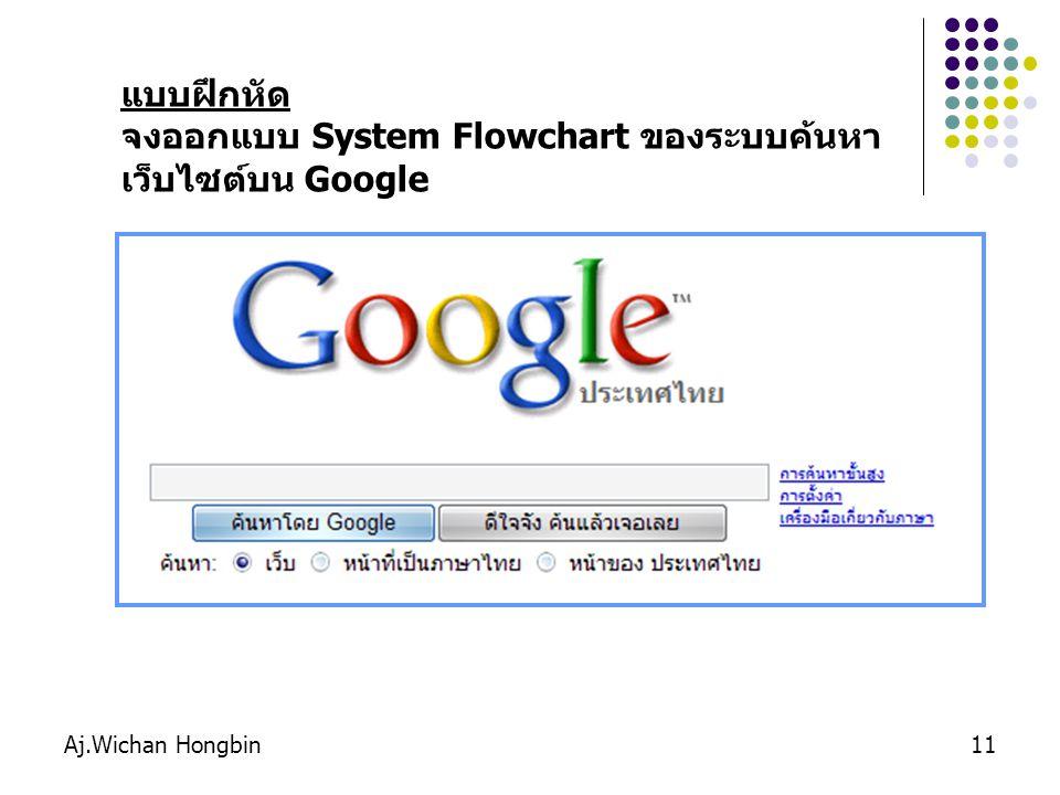 Aj.Wichan Hongbin11 แบบฝึกหัด จงออกแบบ System Flowchart ของระบบค้นหา เว็บไซต์บน Google